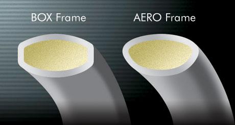 Aero + Box Frame